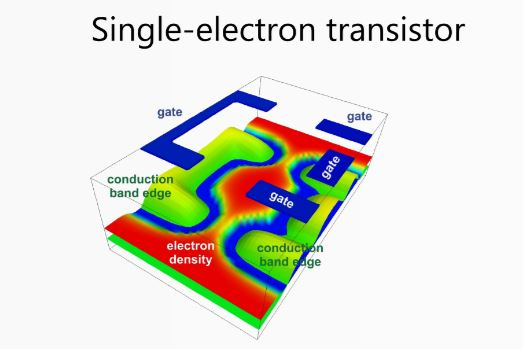 single electron transistor thesis Single-electron transistor (rf-sset), a fast and sensitive charge ampli er, to sense the quantum-limited motion of a piezoelectrically coupled nanomechanical resonator the work presented in this thesis is towards the realization of the rf-sset com.